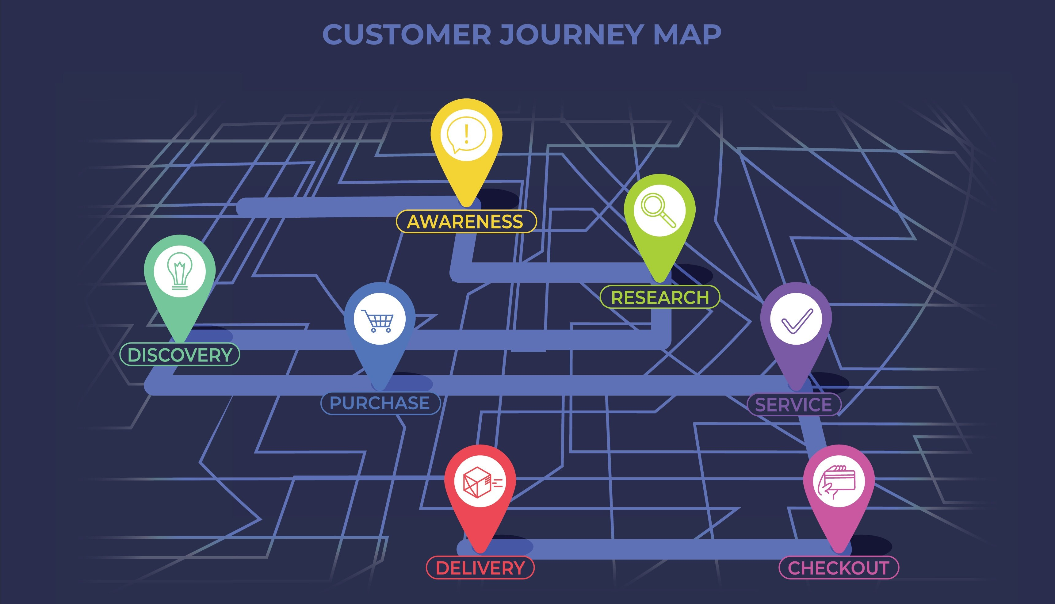 From touchpoints to episodes: A new approach to consumer finance
