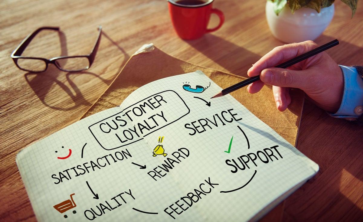 Cycle of Customer Loyalty